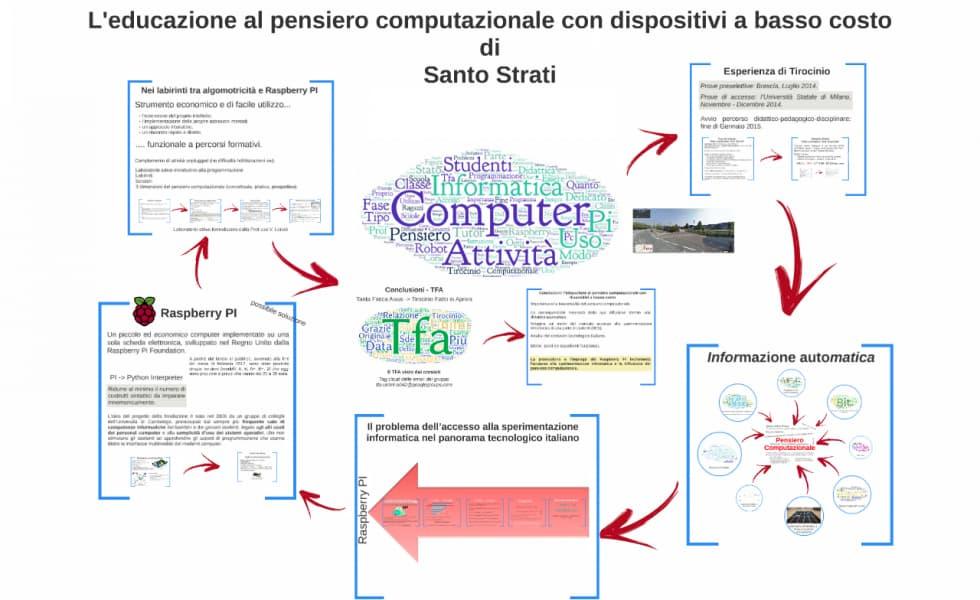 Educazione-al-pensiero-computazionale-con-dispositivi-a-basso-costo