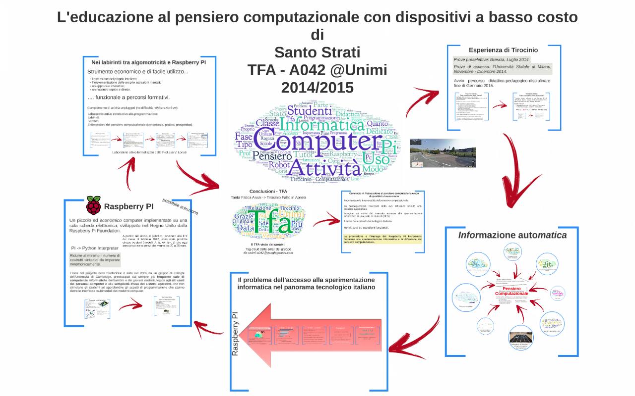 Educazione al pensiero computazionale con dispositivi a basso costo